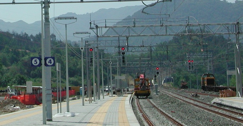 SIGNALLING SYSTEMS